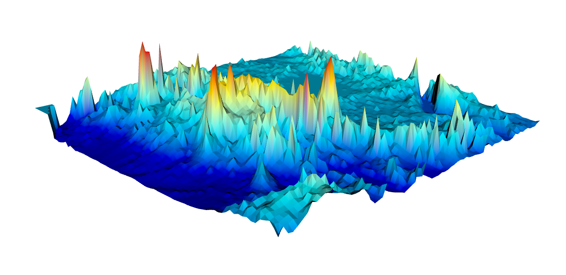 Creating Animated 3D Files with MATLAB – MATLAB Recipes for