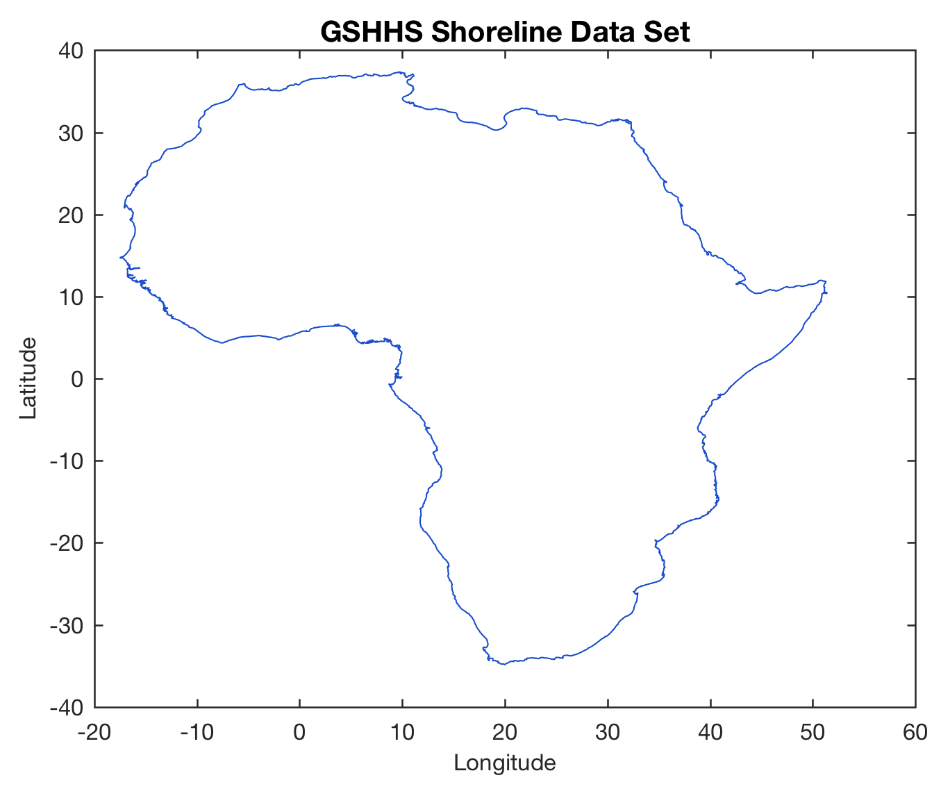 A New MATLAB Script to Process the Global Geography Database (GSHHG
