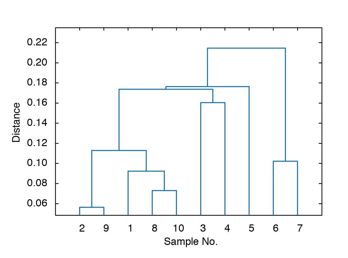Teaching Computational Geosciences with MATLAB, Part 8