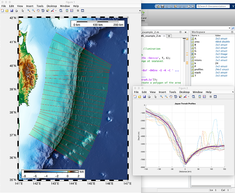 GMT/MATLAB Toolbox – MATLAB Recipes for Earth Sciences